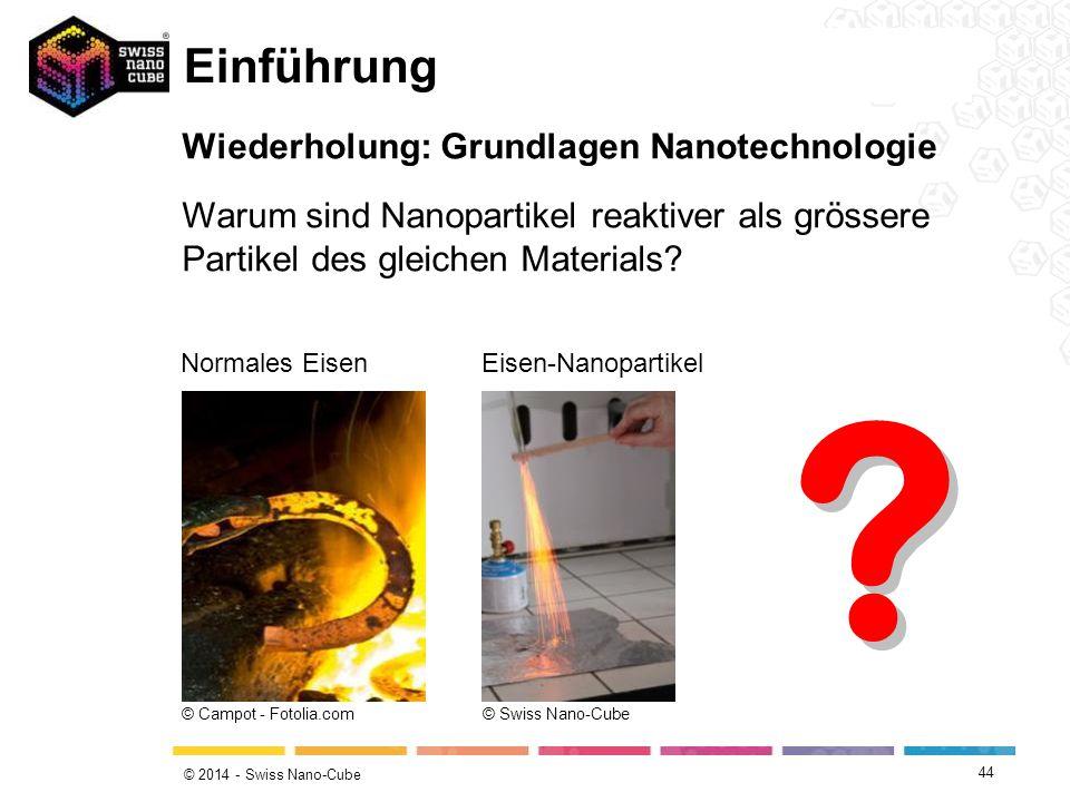 Einführung Wiederholung: Grundlagen Nanotechnologie