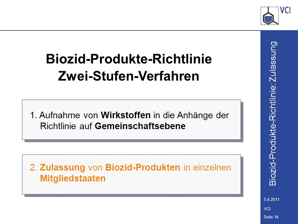 Biozid-Produkte-Richtlinie Zwei-Stufen-Verfahren