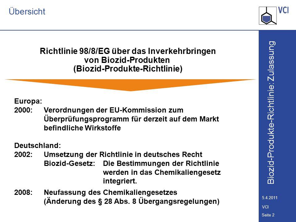 Übersicht Europa: 2000: Verordnungen der EU-Kommission zum. Überprüfungsprogramm für derzeit auf dem Markt befindliche Wirkstoffe.
