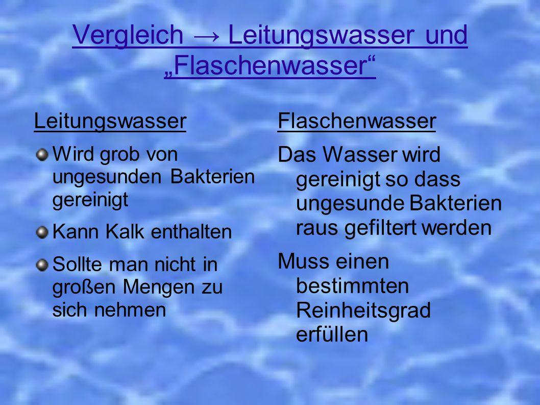 """Vergleich → Leitungswasser und """"Flaschenwasser"""
