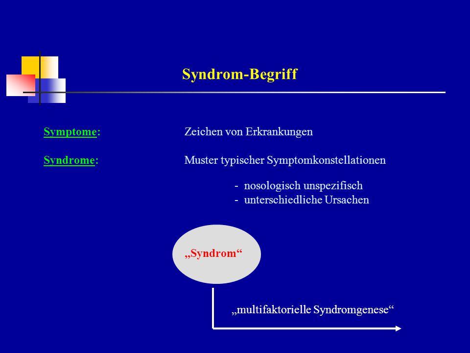 Syndrom-Begriff Symptome: Zeichen von Erkrankungen