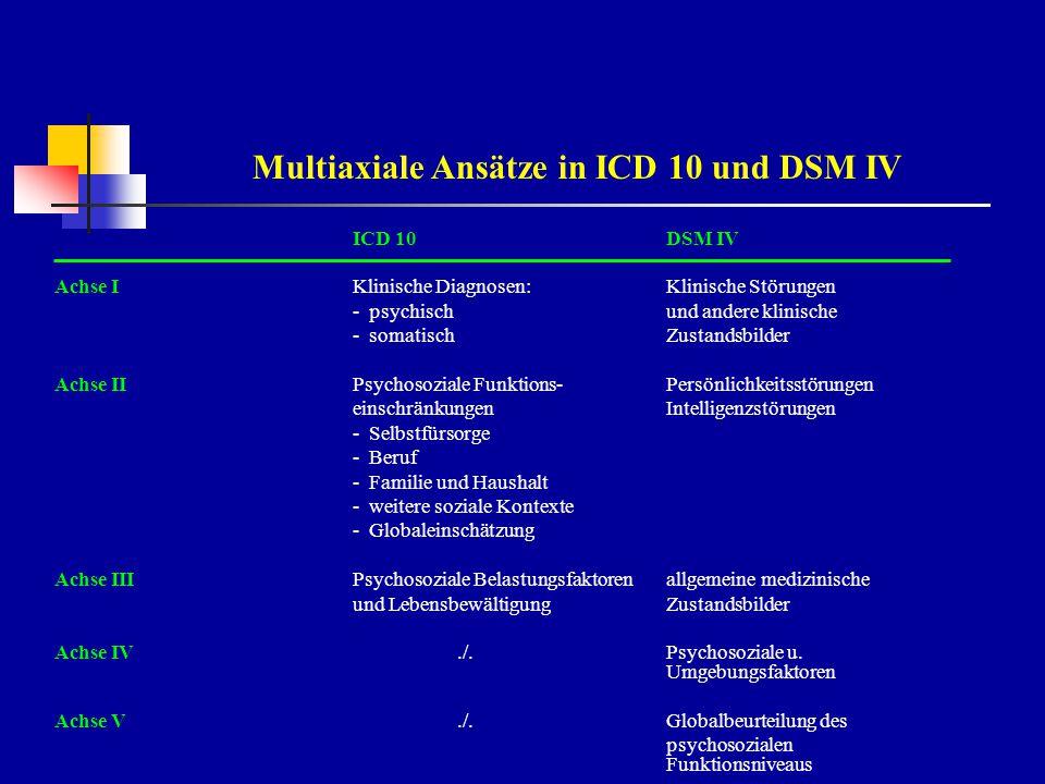 Multiaxiale Ansätze in ICD 10 und DSM IV