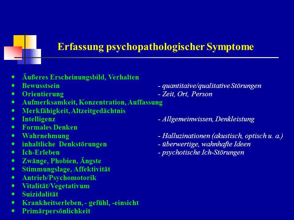 Erfassung psychopathologischer Symptome
