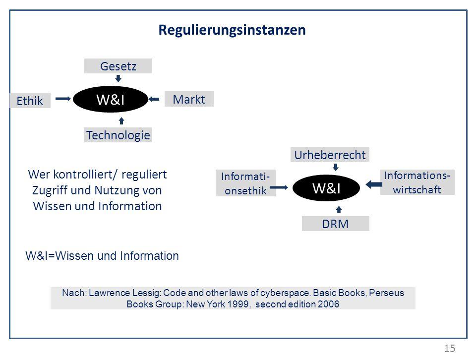 Regulierungsinstanzen
