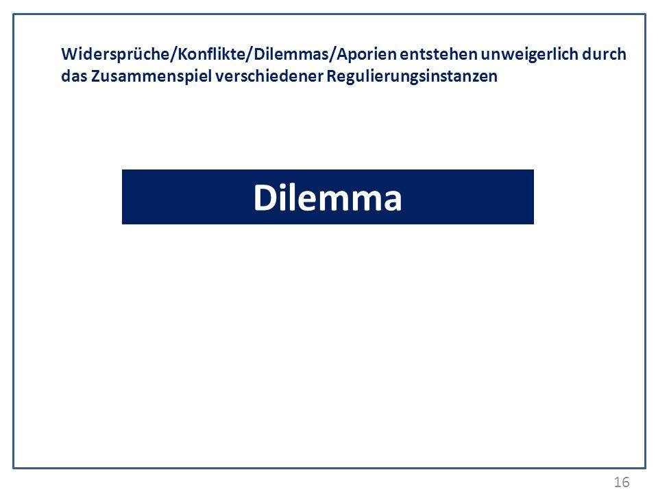 Widersprüche/Konflikte/Dilemmas/Aporien entstehen unweigerlich durch das Zusammenspiel verschiedener Regulierungsinstanzen