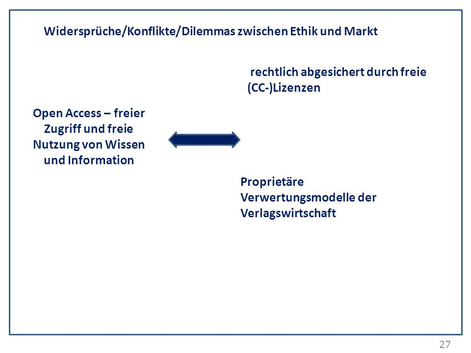 Widersprüche/Konflikte/Dilemmas zwischen Ethik und Markt