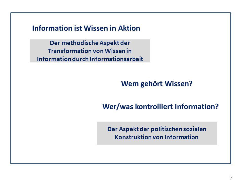 Information ist Wissen in Aktion