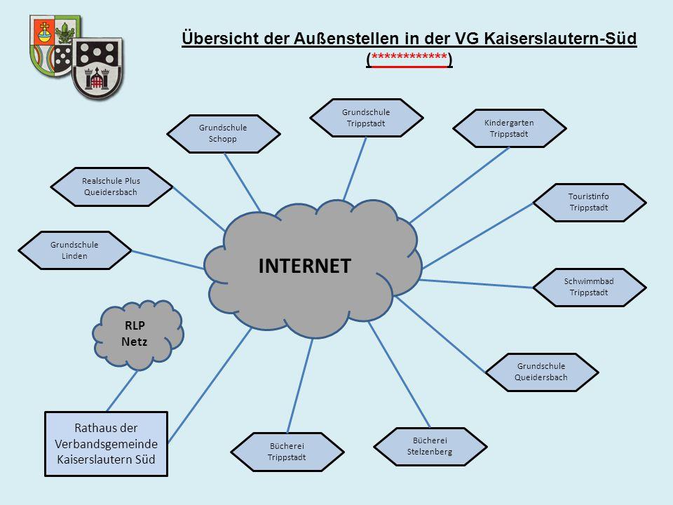 Übersicht der Außenstellen in der VG Kaiserslautern-Süd