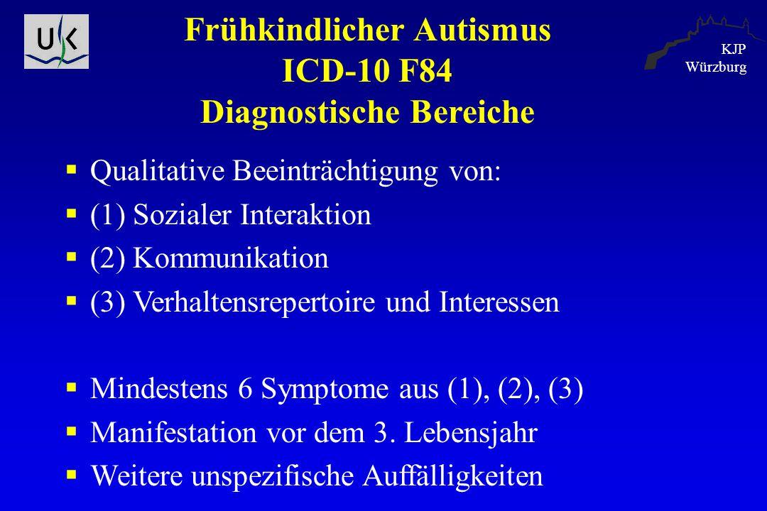 Frühkindlicher Autismus ICD-10 F84 Diagnostische Bereiche