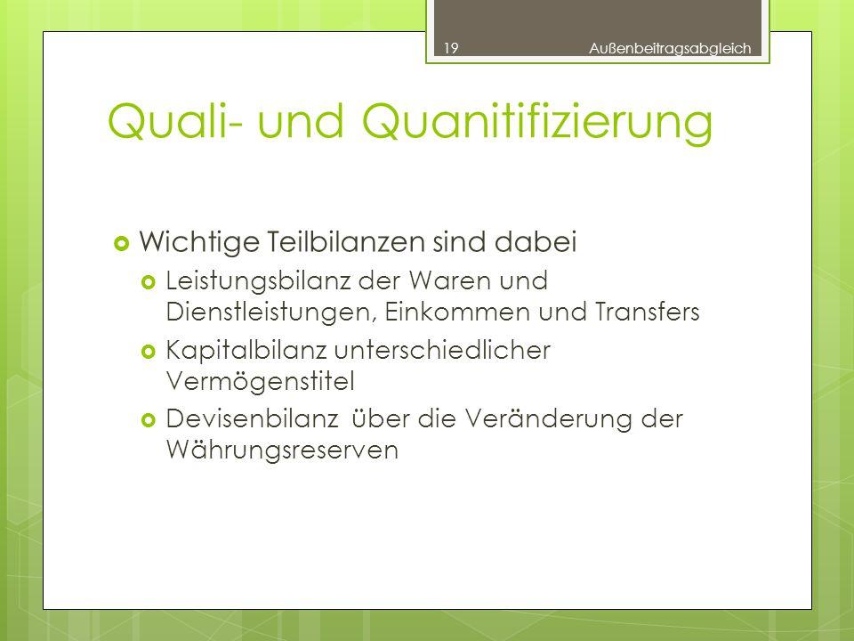 Quali- und Quanitifizierung