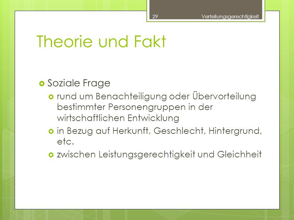 Theorie und Fakt Soziale Frage