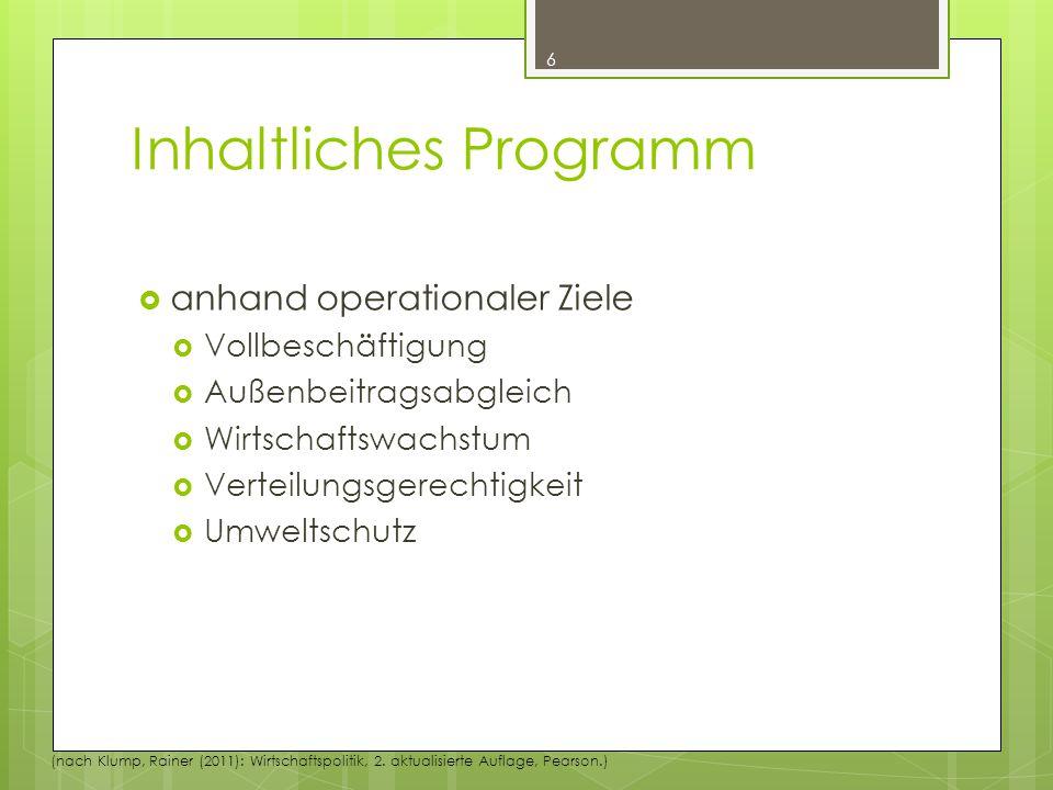 Inhaltliches Programm