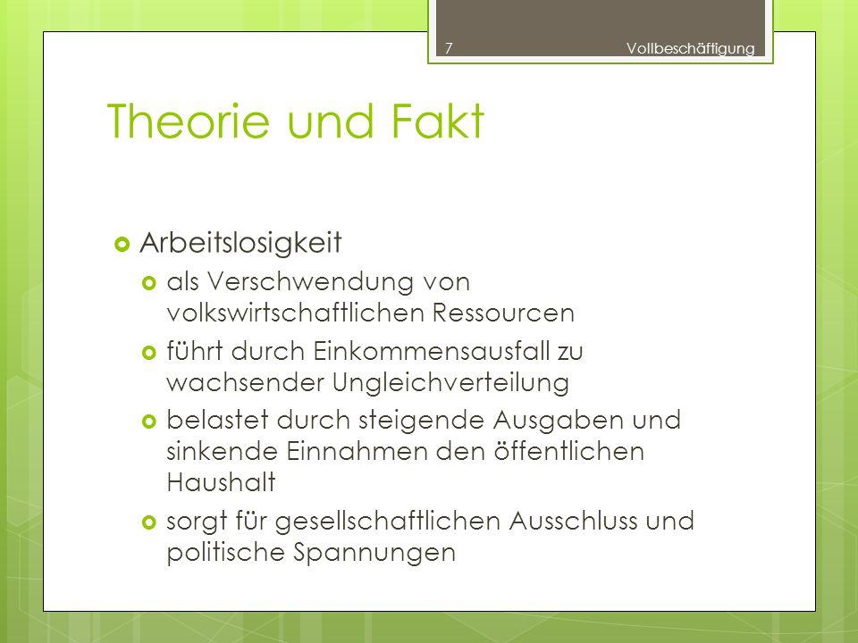 Theorie und Fakt Arbeitslosigkeit