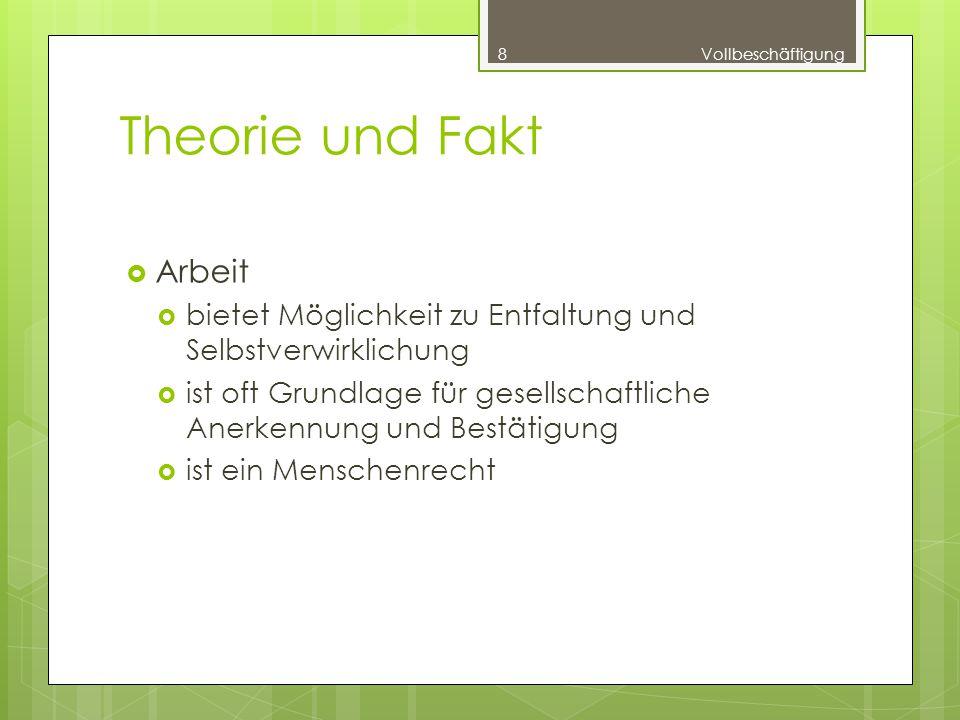 Theorie und Fakt Arbeit
