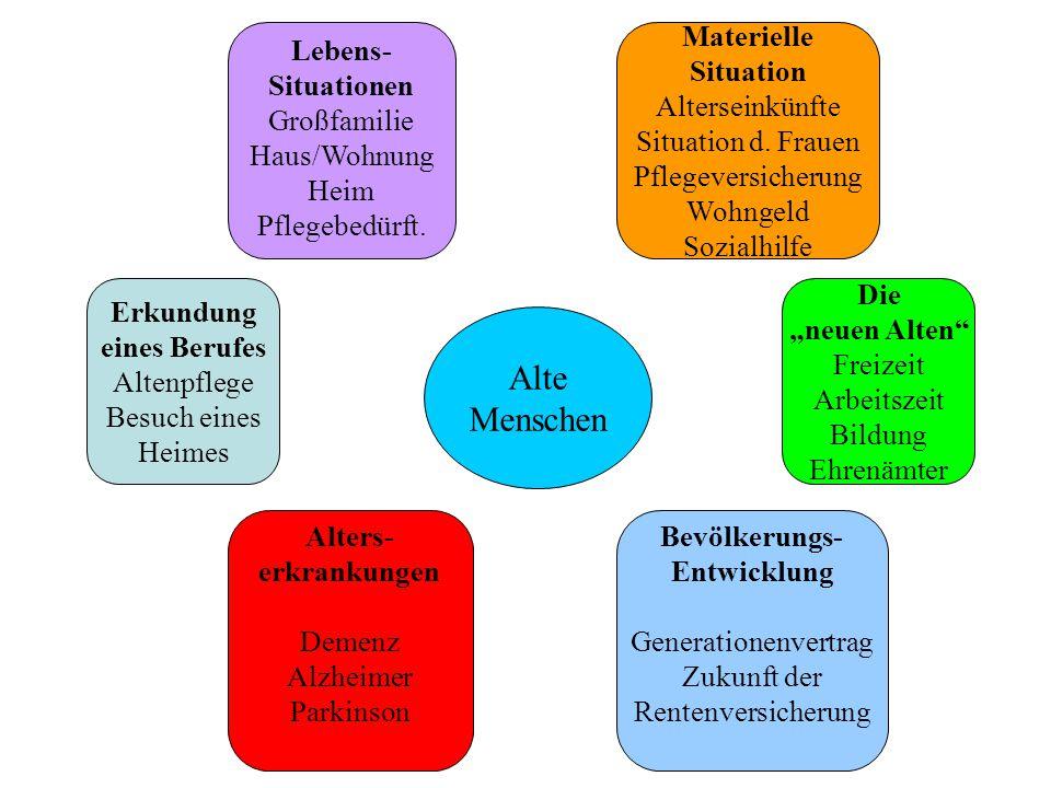 Alte Menschen Lebens- Situationen Großfamilie Haus/Wohnung Heim