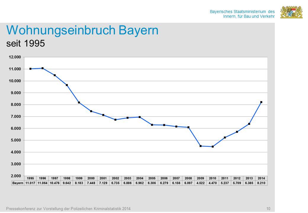 Wohnungseinbruch Bayern seit 1995