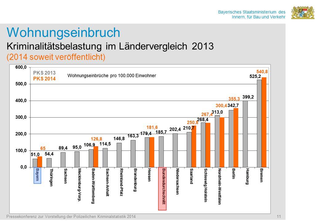 Wohnungseinbruch Kriminalitätsbelastung im Ländervergleich 2013 (2014 soweit veröffentlicht)