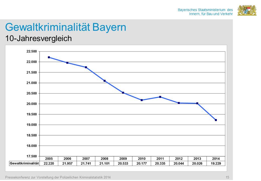 Gewaltkriminalität Bayern 10-Jahresvergleich
