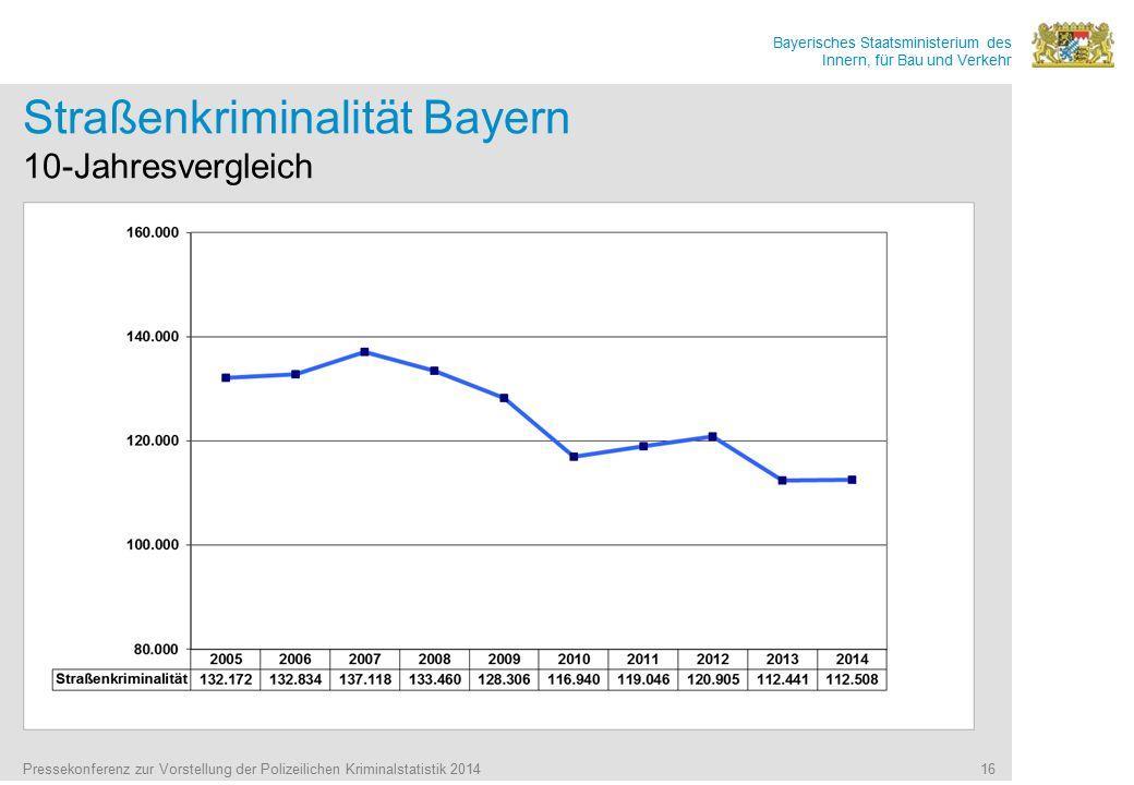 Straßenkriminalität Bayern 10-Jahresvergleich