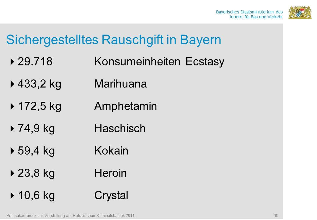 Sichergestelltes Rauschgift in Bayern
