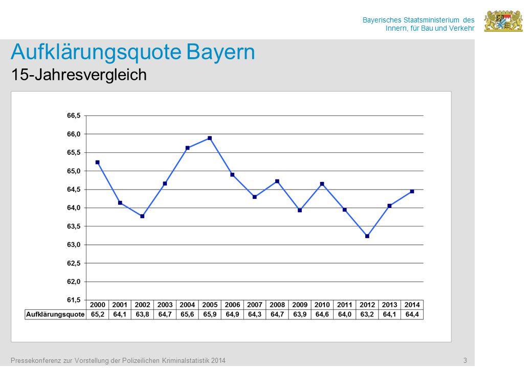 Aufklärungsquote Bayern 15-Jahresvergleich