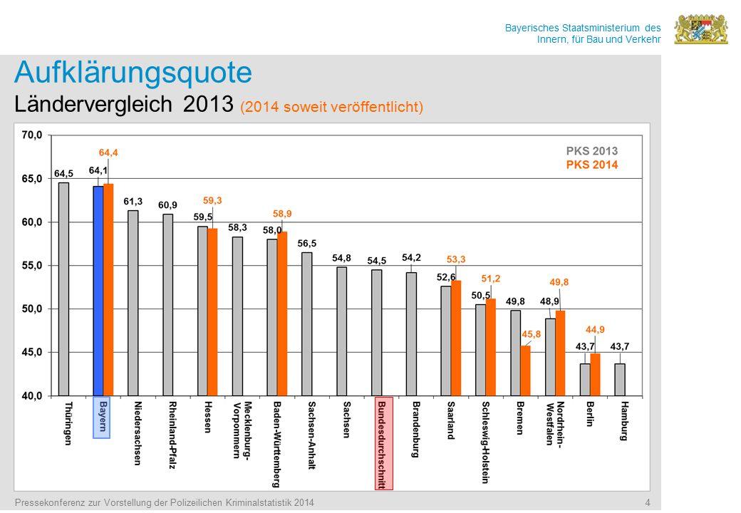 Aufklärungsquote Ländervergleich 2013 (2014 soweit veröffentlicht)