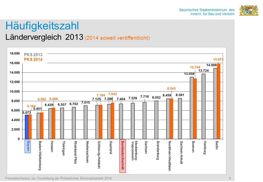 Häufigkeitszahl Ländervergleich 2013 (2014 soweit veröffentlicht)