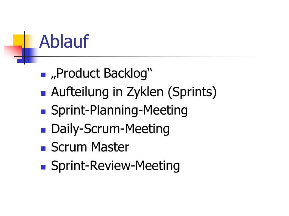 """Ablauf """"Product Backlog Aufteilung in Zyklen (Sprints)"""