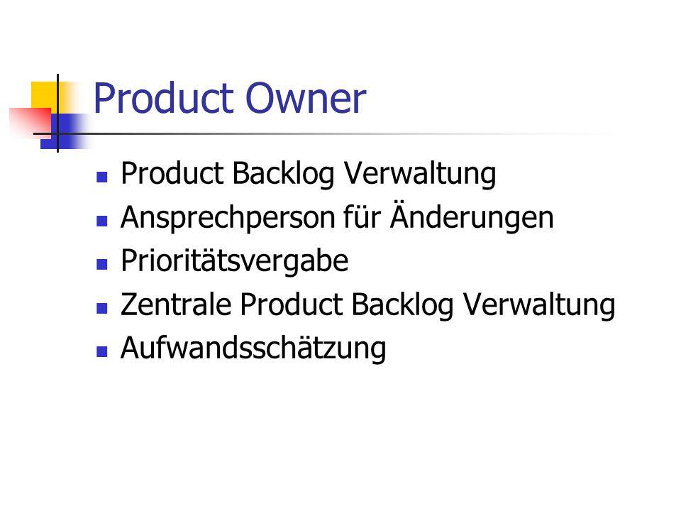 Product Owner Product Backlog Verwaltung Ansprechperson für Änderungen