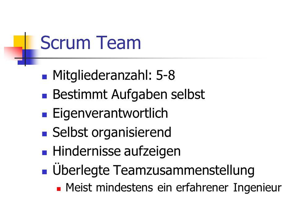 Scrum Team Mitgliederanzahl: 5-8 Bestimmt Aufgaben selbst