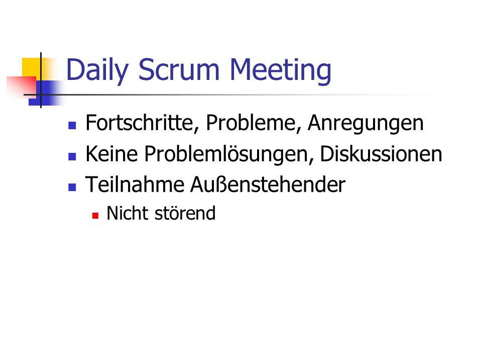 Daily Scrum Meeting Fortschritte, Probleme, Anregungen