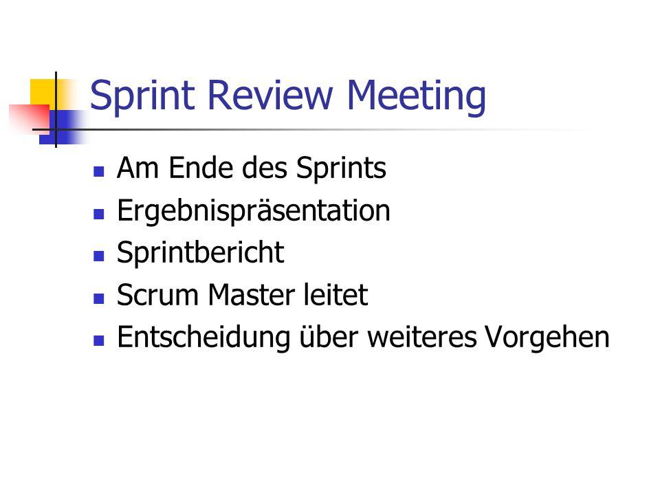 Sprint Review Meeting Am Ende des Sprints Ergebnispräsentation