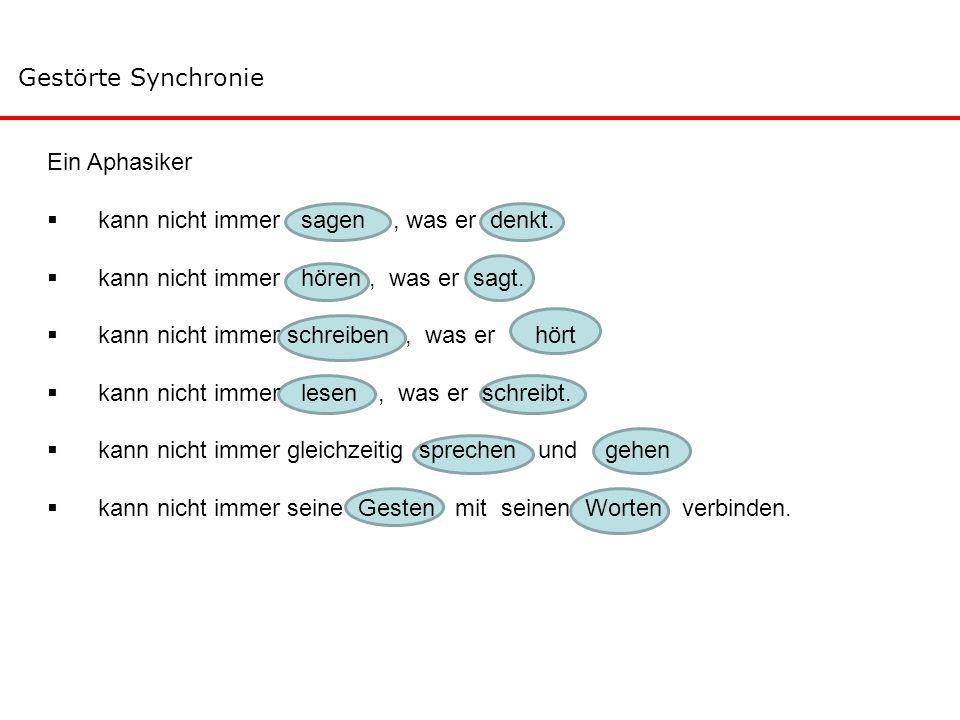 Gestörte Synchronie Ein Aphasiker. kann nicht immer sagen , was er denkt. kann nicht immer hören , was er sagt.