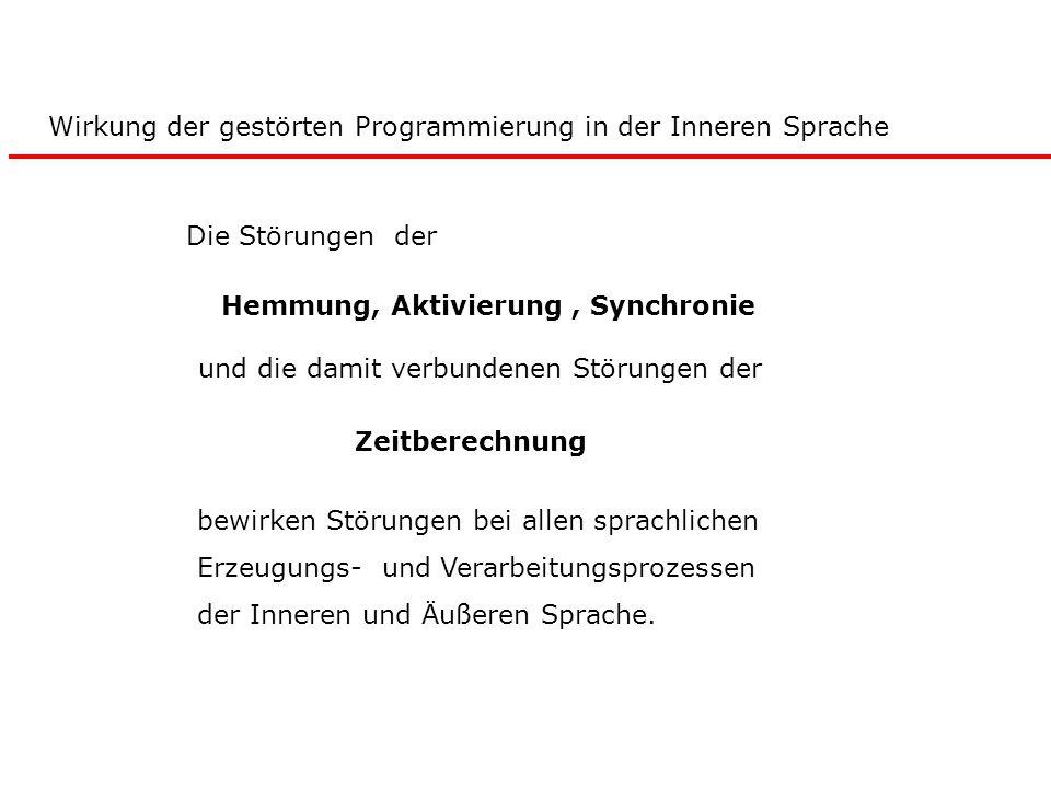 Wirkung der gestörten Programmierung in der Inneren Sprache