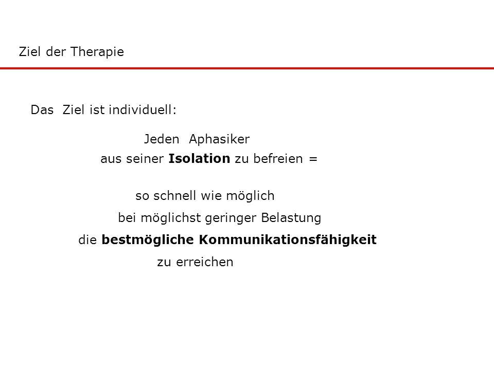 Ziel der Therapie Das Ziel ist individuell: Jeden Aphasiker. aus seiner Isolation zu befreien =