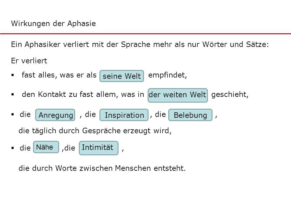 Wirkungen der Aphasie Ein Aphasiker verliert mit der Sprache mehr als nur Wörter und Sätze: Er verliert.