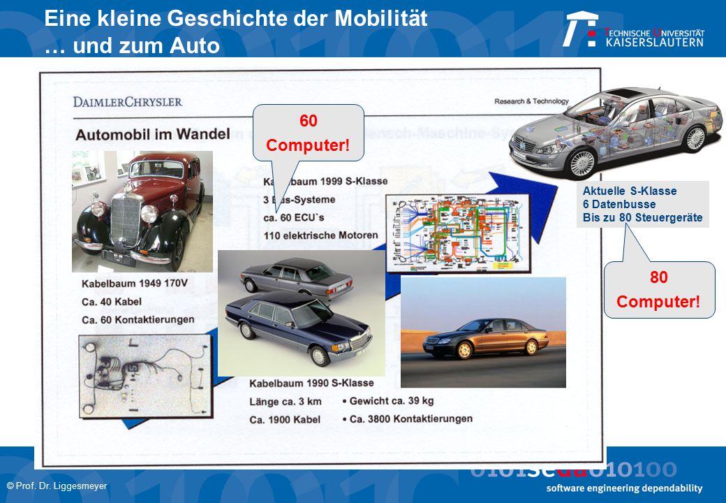 Eine kleine Geschichte der Mobilität … und zum Auto