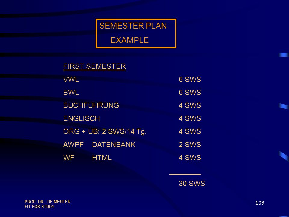 SEMESTER PLAN EXAMPLE FIRST SEMESTER VWL 6 SWS BWL 6 SWS