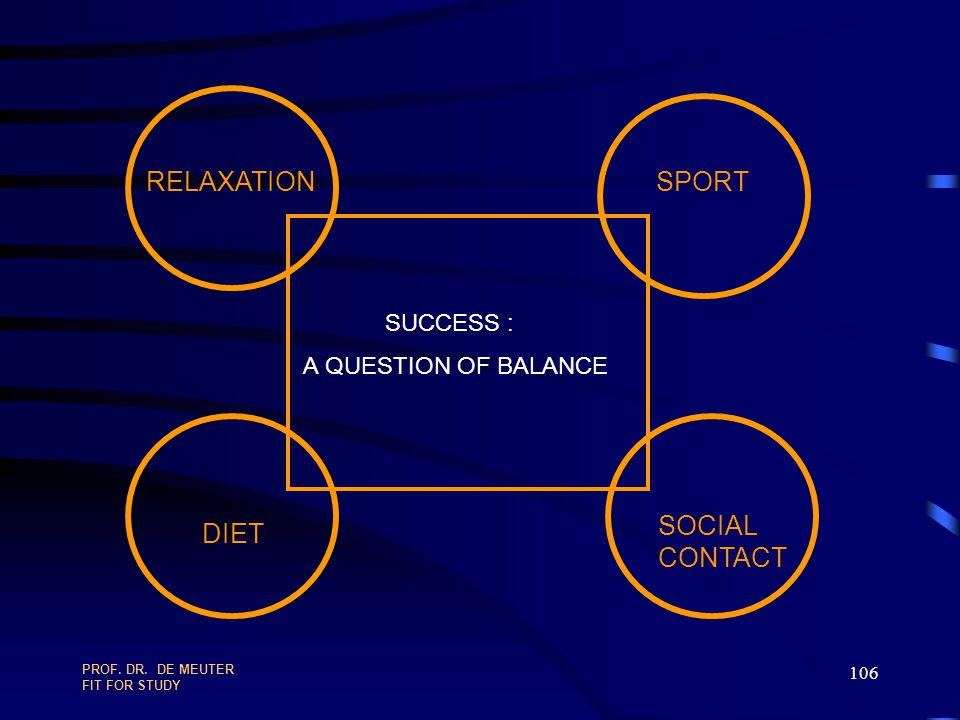 DIET RELAXATION SPORT SOCIAL CONTACT SUCCESS : A QUESTION OF BALANCE