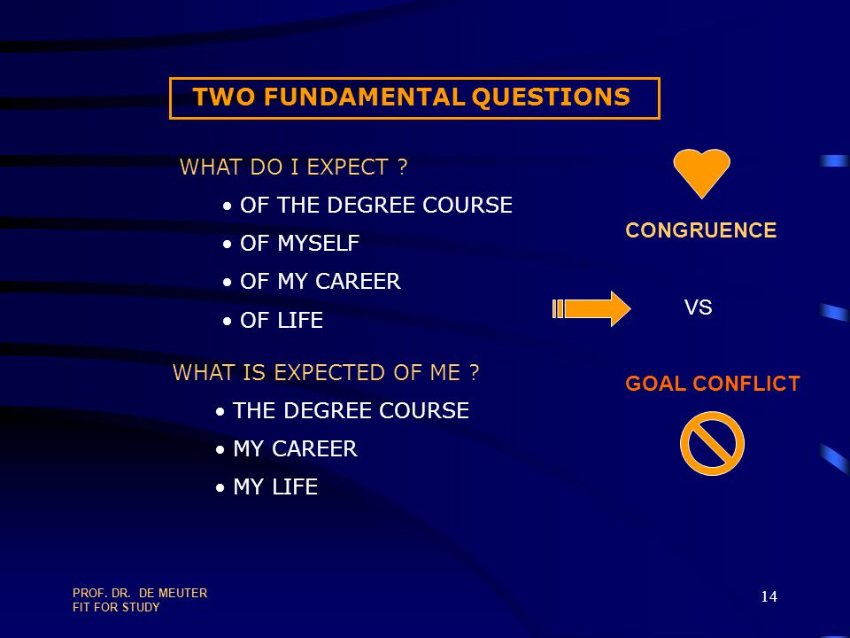 TWO FUNDAMENTAL QUESTIONS