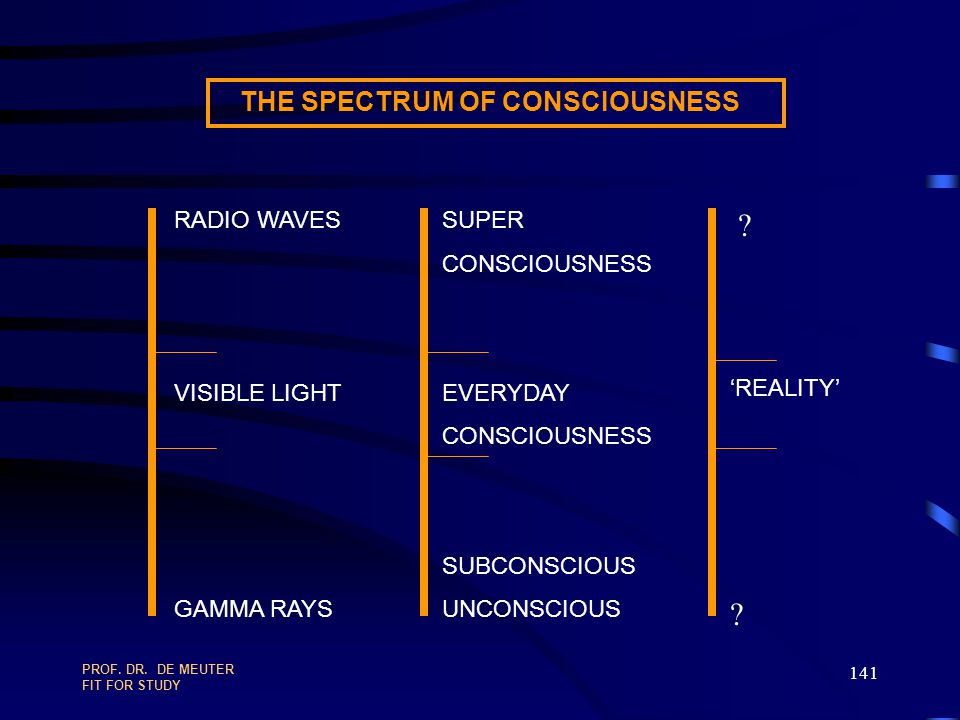 THE SPECTRUM OF CONSCIOUSNESS RADIO WAVES VISIBLE LIGHT GAMMA RAYS