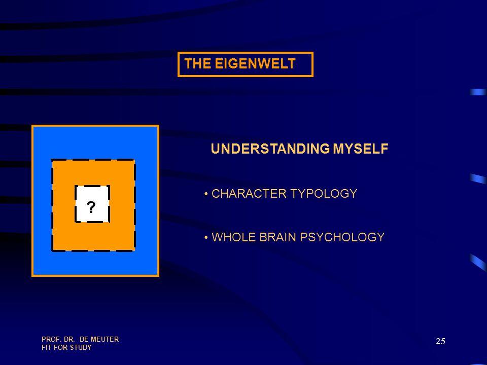 THE EIGENWELT UNDERSTANDING MYSELF CHARACTER TYPOLOGY