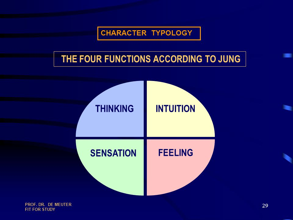 THINKING INTUITION SENSATION FEELING