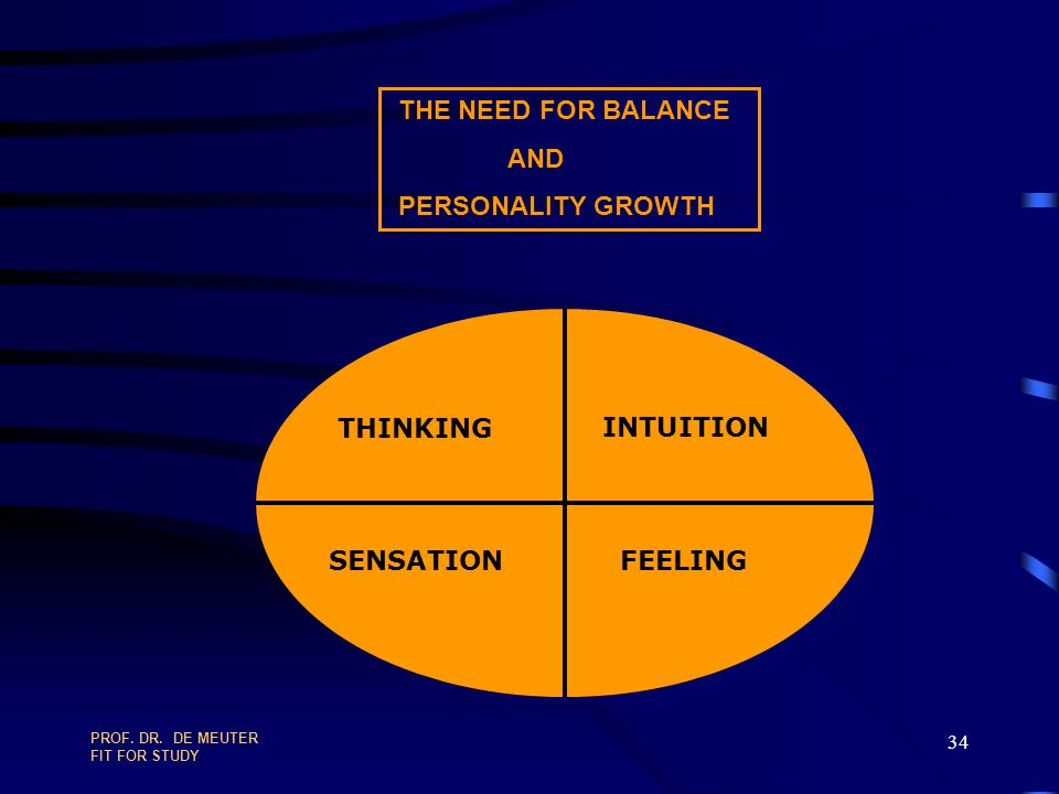 THE NEED FOR BALANCE AND PERSONALITY GROWTH THINKING INTUITION