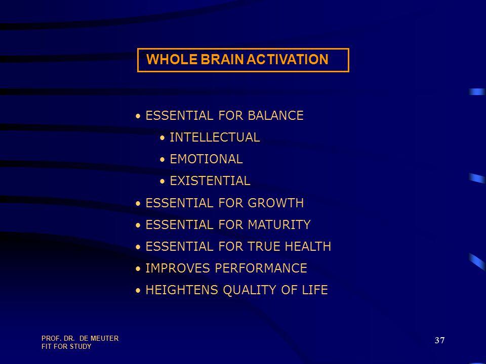 WHOLE BRAIN ACTIVATION