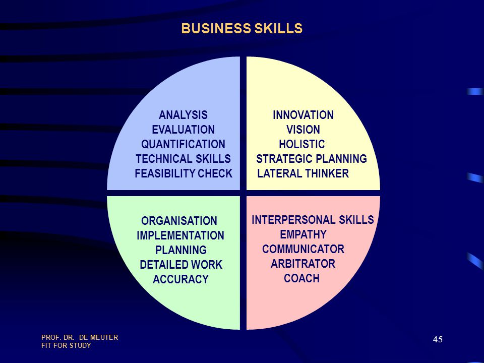 BUSINESS SKILLS ANALYSIS EVALUATION QUANTIFICATION TECHNICAL SKILLS
