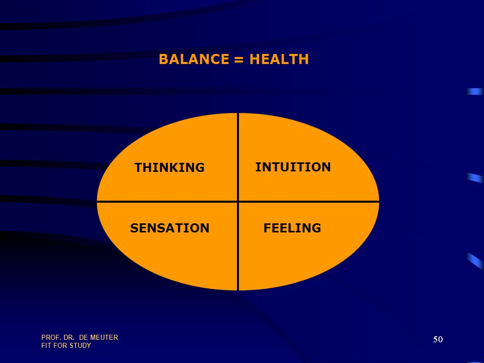 BALANCE = HEALTH THINKING INTUITION SENSATION FEELING