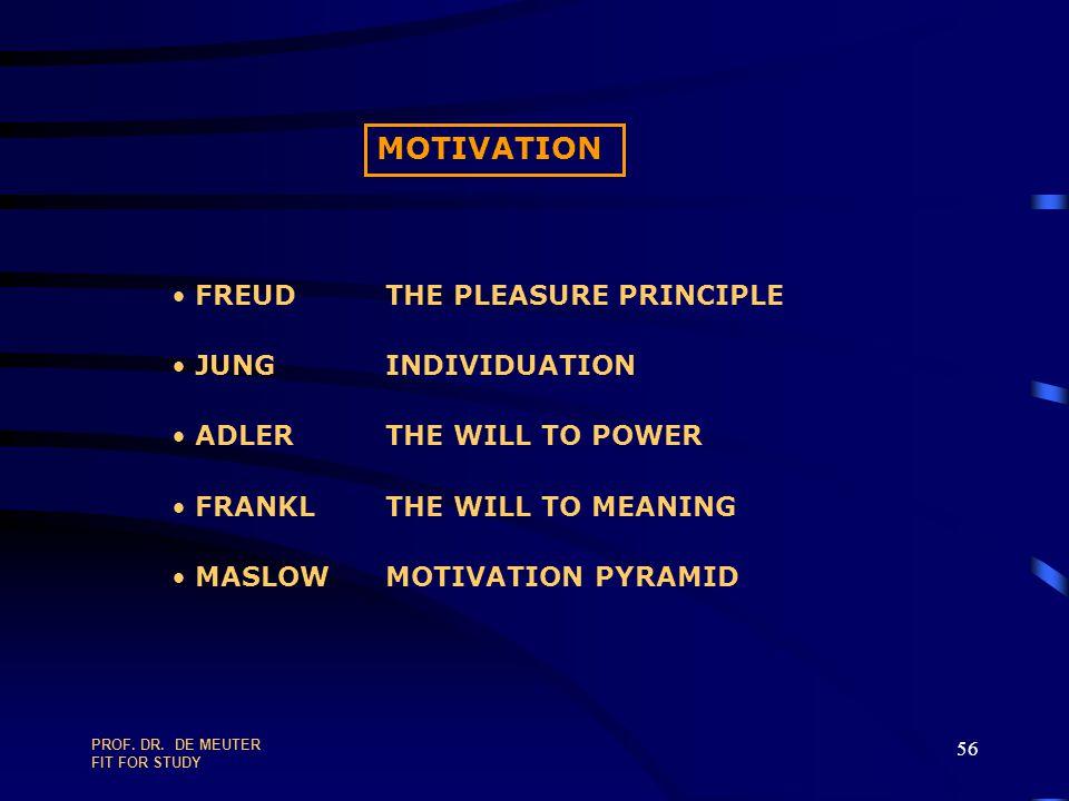 MOTIVATION FREUD THE PLEASURE PRINCIPLE JUNG INDIVIDUATION