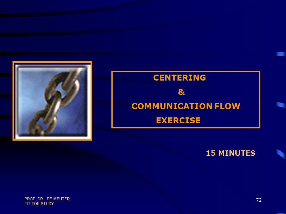 CENTERING & COMMUNICATION FLOW EXERCISE 15 MINUTES PROF. DR. DE MEUTER