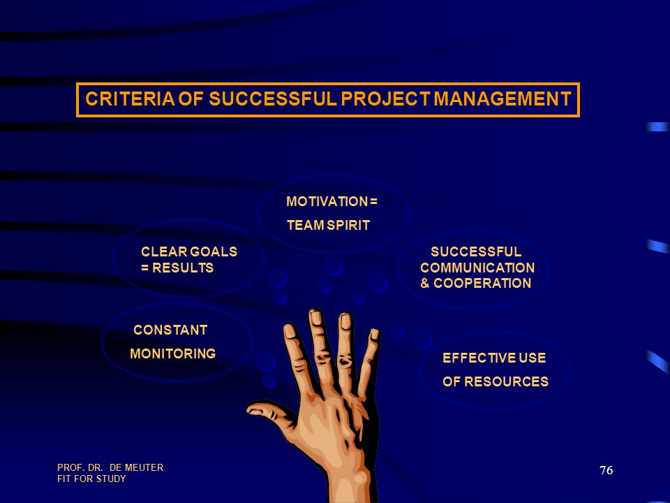 CRITERIA OF SUCCESSFUL PROJECT MANAGEMENT
